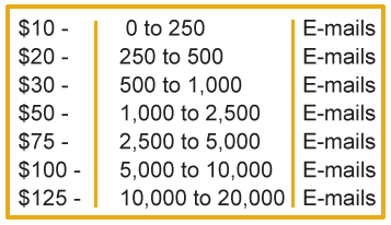 Broadcast Pricing List